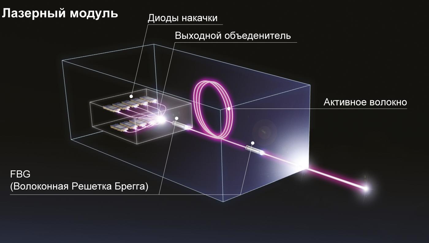 Режущий лазер своими руками схема на лм 317