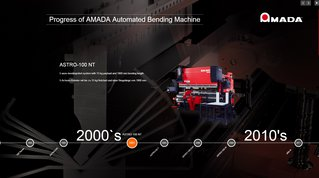 History of Automated Bending Machines